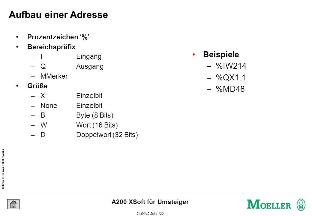 Schutzvermerk nach DIN 34 beachten 24/04/15 Seite 120 A200 XSoft für Umsteiger Beispiele –%IW214 –%QX1.1 –%MD48 Aufbau einer Adresse Prozentzeichen '%' Bereichspräfix –IEingang –QAusgang –MMerker Größe –XEinzelbit –NoneEinzelbit –BByte (8 Bits) –WWort (16 Bits) –DDoppelwort (32 Bits)