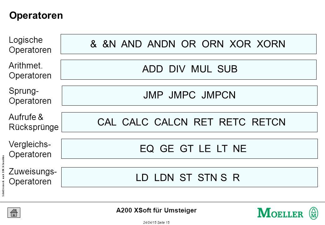 Schutzvermerk nach DIN 34 beachten 24/04/15 Seite 15 A200 XSoft für Umsteiger JMP JMPC JMPCN Sprung- Operatoren & &N AND ANDN OR ORN XOR XORN Logische Operatoren ADD DIV MUL SUB Arithmet.