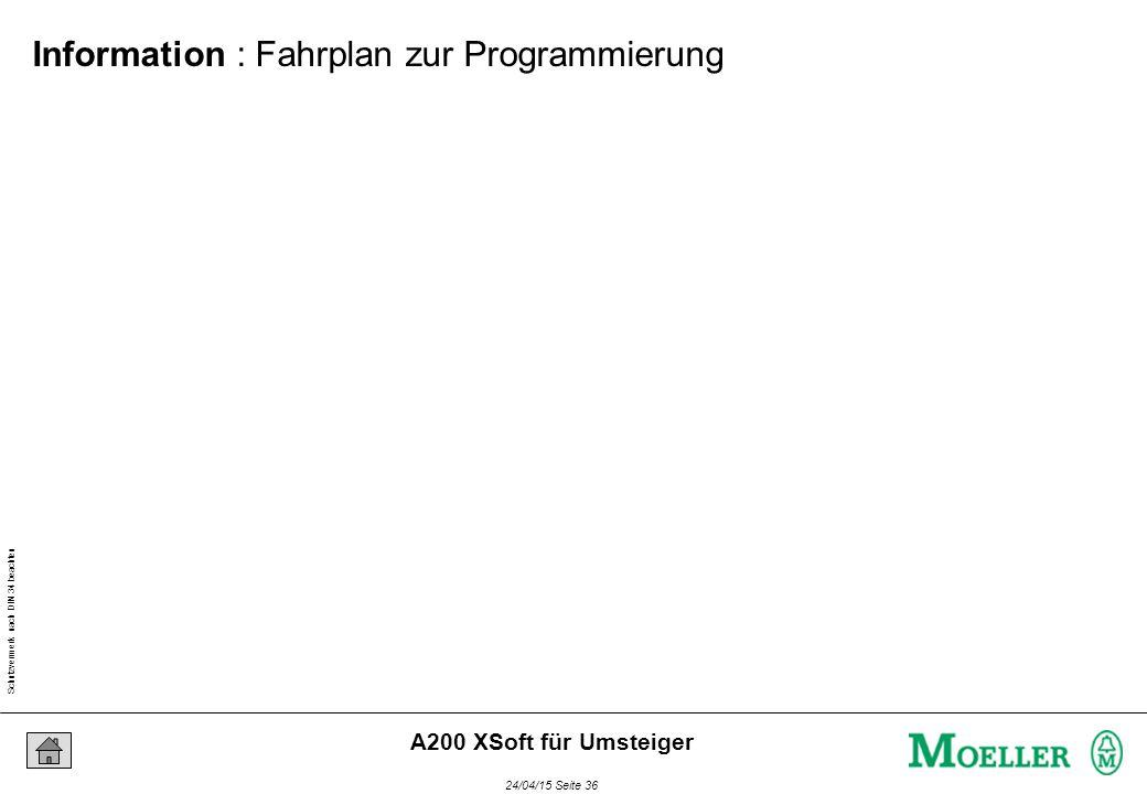 Schutzvermerk nach DIN 34 beachten 24/04/15 Seite 36 A200 XSoft für Umsteiger Information : Fahrplan zur Programmierung