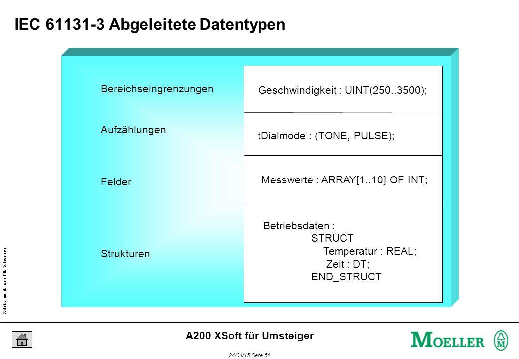 Schutzvermerk nach DIN 34 beachten 24/04/15 Seite 51 A200 XSoft für Umsteiger Bereichseingrenzungen Geschwindigkeit : UINT(250..3500); Aufzählungen tDialmode : (TONE, PULSE); Felder Strukturen Messwerte : ARRAY[1..10] OF INT; Betriebsdaten : STRUCT Temperatur : REAL; Zeit : DT; END_STRUCT IEC 61131-3 Abgeleitete Datentypen