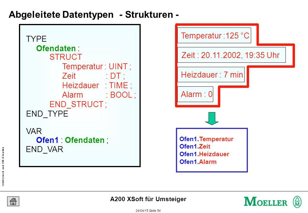 Schutzvermerk nach DIN 34 beachten 24/04/15 Seite 54 A200 XSoft für Umsteiger Temperatur :125 °C Zeit : 20.11.2002, 19:35 Uhr Heizdauer : 7 min Alarm : 0 Ofen1.Temperatur Ofen1.Zeit Ofen1.Heizdauer Ofen1.Alarm Ofendaten : STRUCT Temperatur : UINT ; Zeit : DT ; Heizdauer : TIME ; Alarm : BOOL ; END_STRUCT ; TYPE END_TYPE VAR Ofen1 : Ofendaten ; END_VAR Abgeleitete Datentypen - Strukturen -
