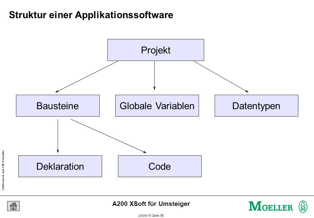 Schutzvermerk nach DIN 34 beachten 24/04/15 Seite 56 A200 XSoft für Umsteiger Projekt BausteineGlobale VariablenDatentypen DeklarationCode Struktur ei