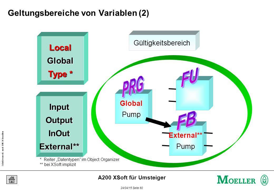 """Schutzvermerk nach DIN 34 beachten 24/04/15 Seite 60 A200 XSoft für Umsteiger Global Pump External** Pump Gültigkeitsbereich LocalGlobal Type * InputOutputInOutExternal** * Reiter """"Datentypen im Object Organizer ** bei XSoft implizit Geltungsbereiche von Variablen (2)"""