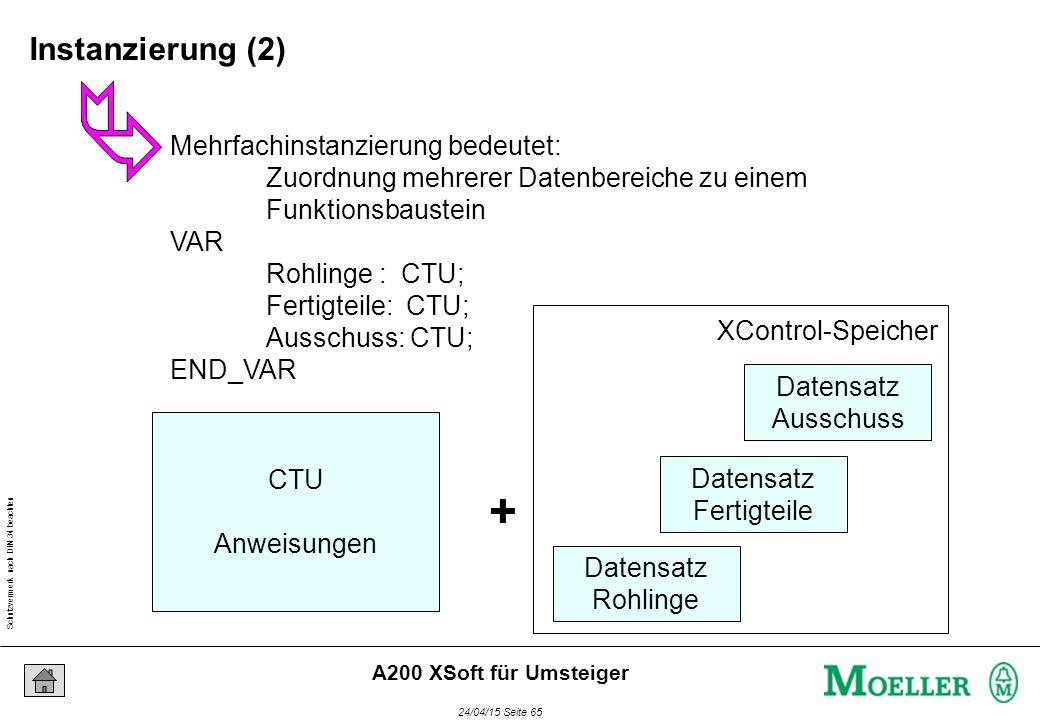 Schutzvermerk nach DIN 34 beachten 24/04/15 Seite 65 A200 XSoft für Umsteiger Mehrfachinstanzierung bedeutet: Zuordnung mehrerer Datenbereiche zu eine