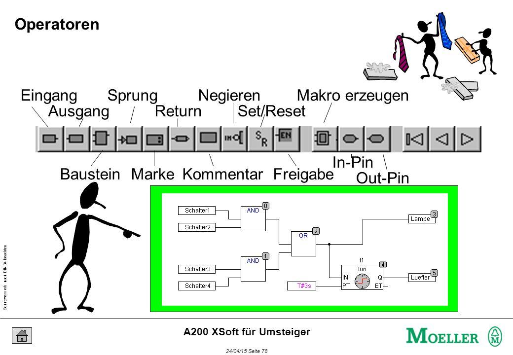 Schutzvermerk nach DIN 34 beachten 24/04/15 Seite 78 A200 XSoft für Umsteiger Eingang Ausgang Baustein Sprung Marke Return Kommentar Negieren Set/Reset Freigabe Makro erzeugen In-Pin Out-Pin Operatoren