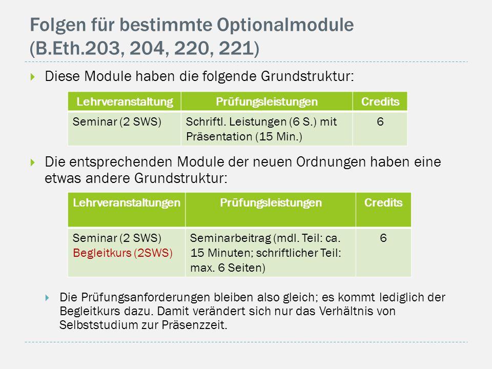 Folgen für bestimmte Optionalmodule (B.Eth.203, 204, 220, 221)  Diese Module haben die folgende Grundstruktur:  Die entsprechenden Module der neuen Ordnungen haben eine etwas andere Grundstruktur:  Die Prüfungsanforderungen bleiben also gleich; es kommt lediglich der Begleitkurs dazu.