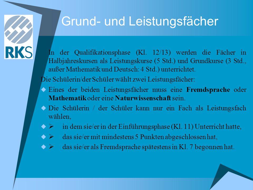 Grund- und Leistungsfächer In der Qualifikationsphase (Kl.
