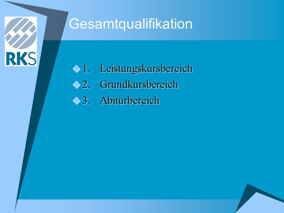 Gesamtqualifikation  1.Leistungskursbereich  2.Grundkursbereich  3.Abiturbereich