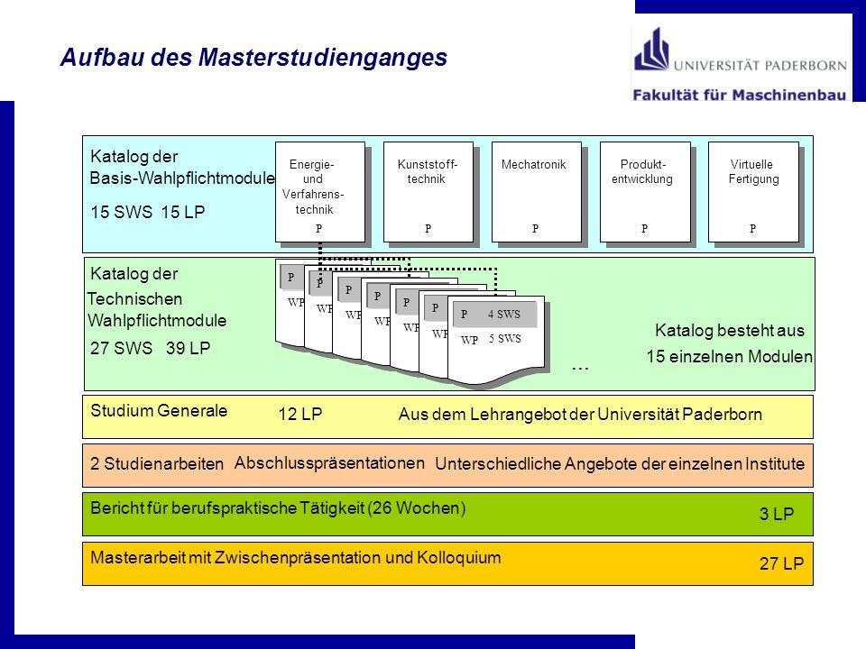 Kunststoff- technik MechatronikEnergie- und Verfahrens- technik Produkt- entwicklung Virtuelle Fertigung Katalog der Basis-Wahlpflichtmodule PPPPP 15