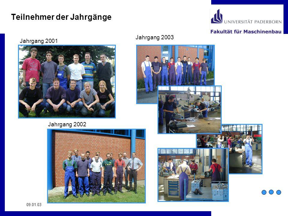 Teilnehmer der Jahrgänge 09.01.03 Jahrgang 2001 Jahrgang 2002 Jahrgang 2003