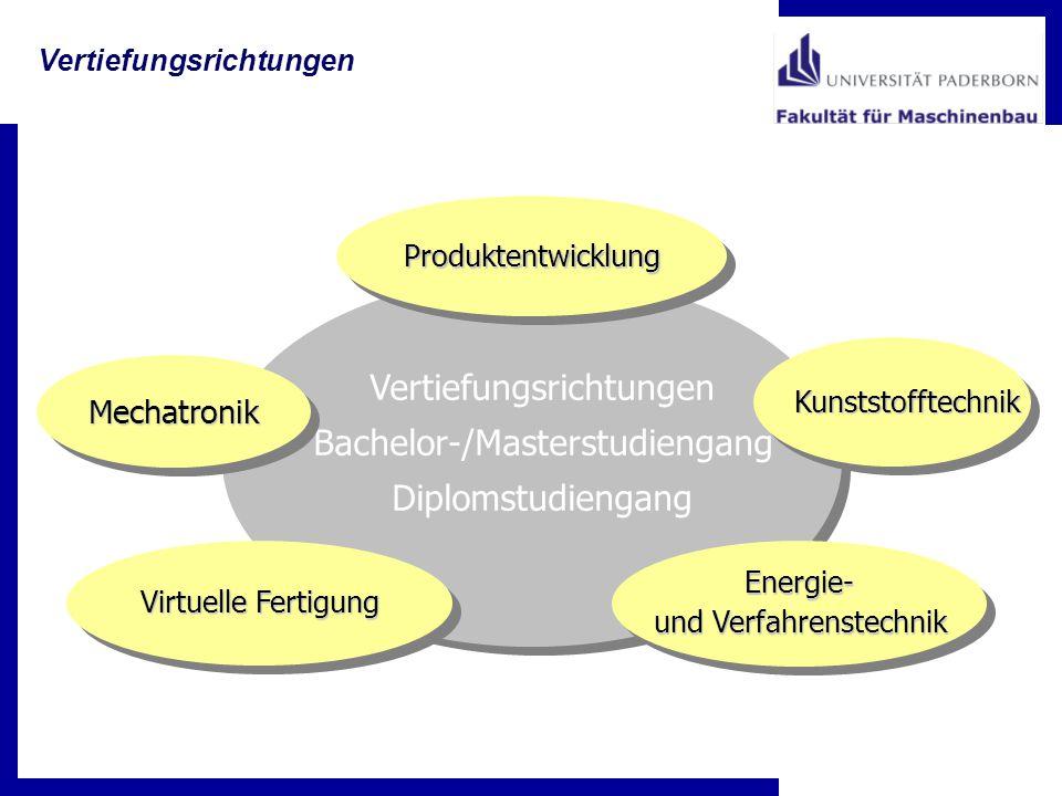 Vertiefungsrichtungen Vertiefungsrichtungen Bachelor-/Masterstudiengang Diplomstudiengang Produktentwicklung Mechatronik Kunststofftechnik Energie- un