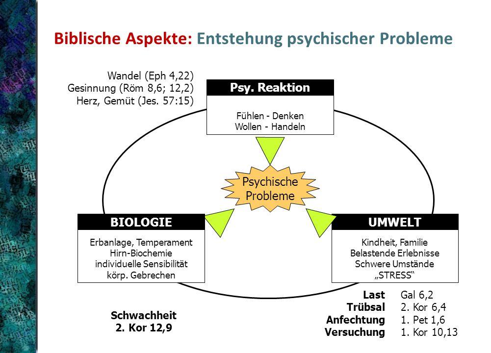 Biblische Aspekte: Entstehung psychischer Probleme Fühlen - Denken Wollen - Handeln Psy.