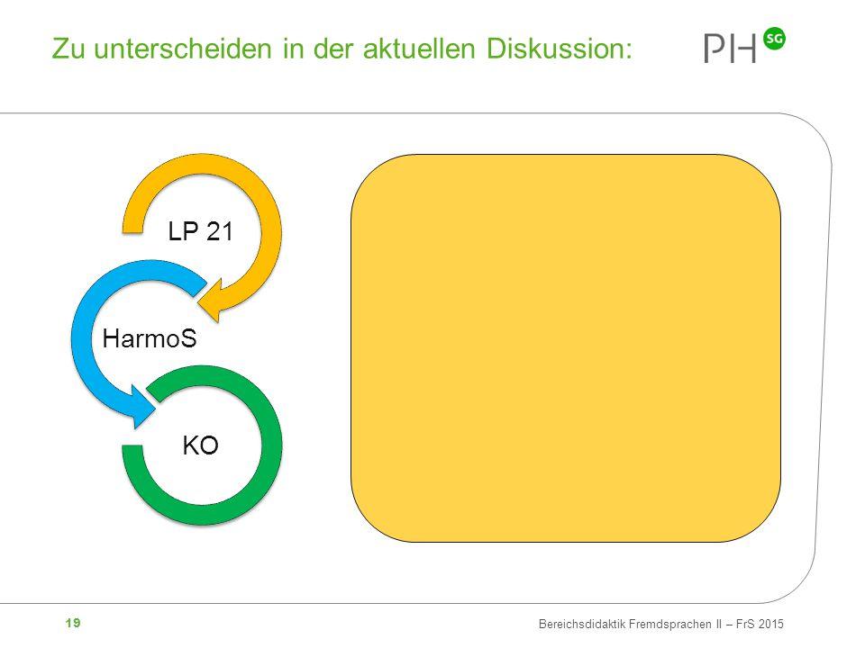 19 Bereichsdidaktik Fremdsprachen II – FrS 2015 Zu unterscheiden in der aktuellen Diskussion: LP 21 HarmoS KO