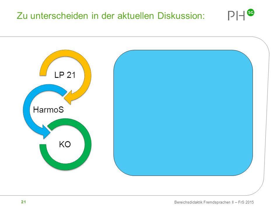 21 Bereichsdidaktik Fremdsprachen II – FrS 2015 Zu unterscheiden in der aktuellen Diskussion: LP 21 HarmoS KO