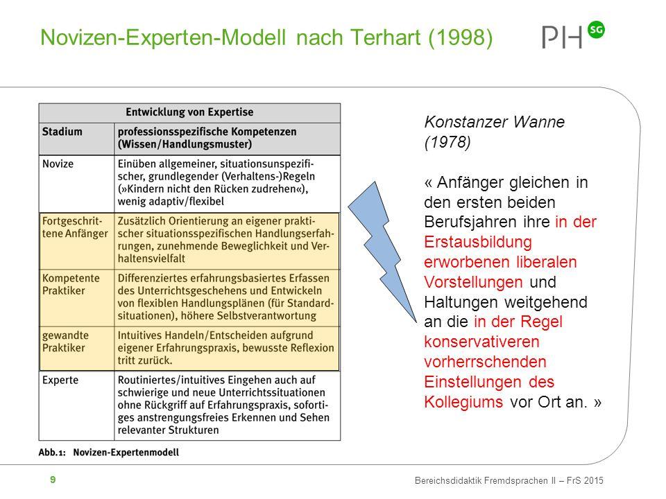 9 Bereichsdidaktik Fremdsprachen II – FrS 2015 Novizen-Experten-Modell nach Terhart (1998) Konstanzer Wanne (1978) « Anfänger gleichen in den ersten b