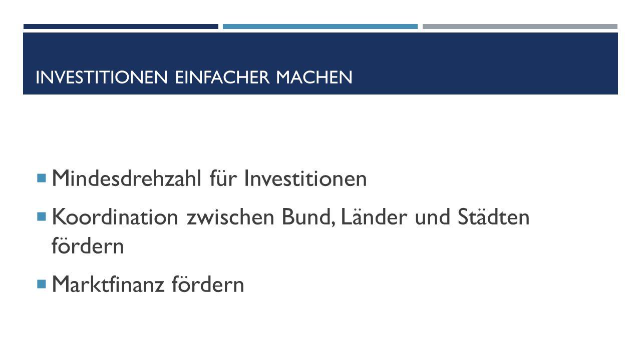 INVESTITIONEN EINFACHER MACHEN  Mindesdrehzahl für Investitionen  Koordination zwischen Bund, Länder und Städten fördern  Marktfinanz fördern