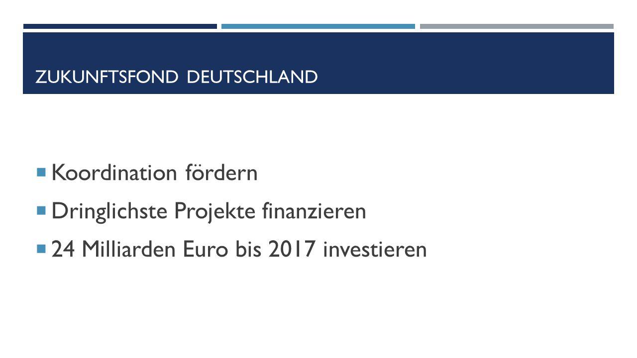 ZUKUNFTSFOND DEUTSCHLAND  Koordination fördern  Dringlichste Projekte finanzieren  24 Milliarden Euro bis 2017 investieren