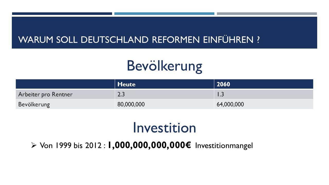 SCHLUSS  Deutschland hat viel zu tun.