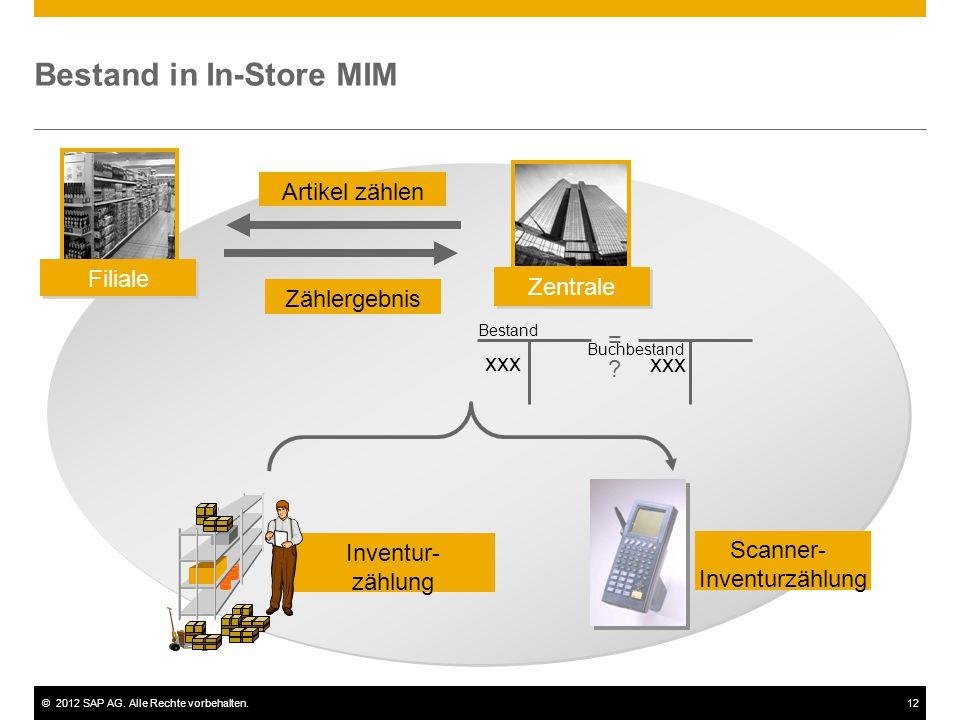 ©2012 SAP AG. Alle Rechte vorbehalten.12 Bestand in In-Store MIM Artikel zählen Inventur- zählung Scanner- Inventurzählung Bestand Buchbestand xxx Zäh