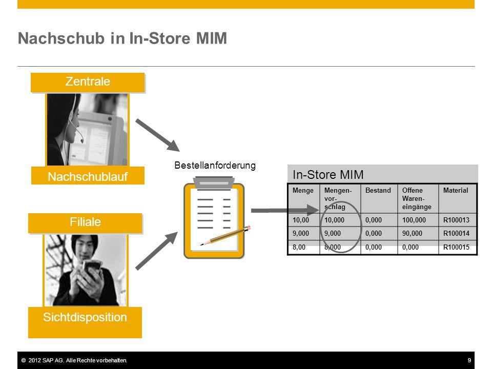 ©2012 SAP AG. Alle Rechte vorbehalten.9 Nachschub in In-Store MIM In-Store MIM Zentrale Filiale Sichtdisposition Bestellanforderung MengeMengen- vor-