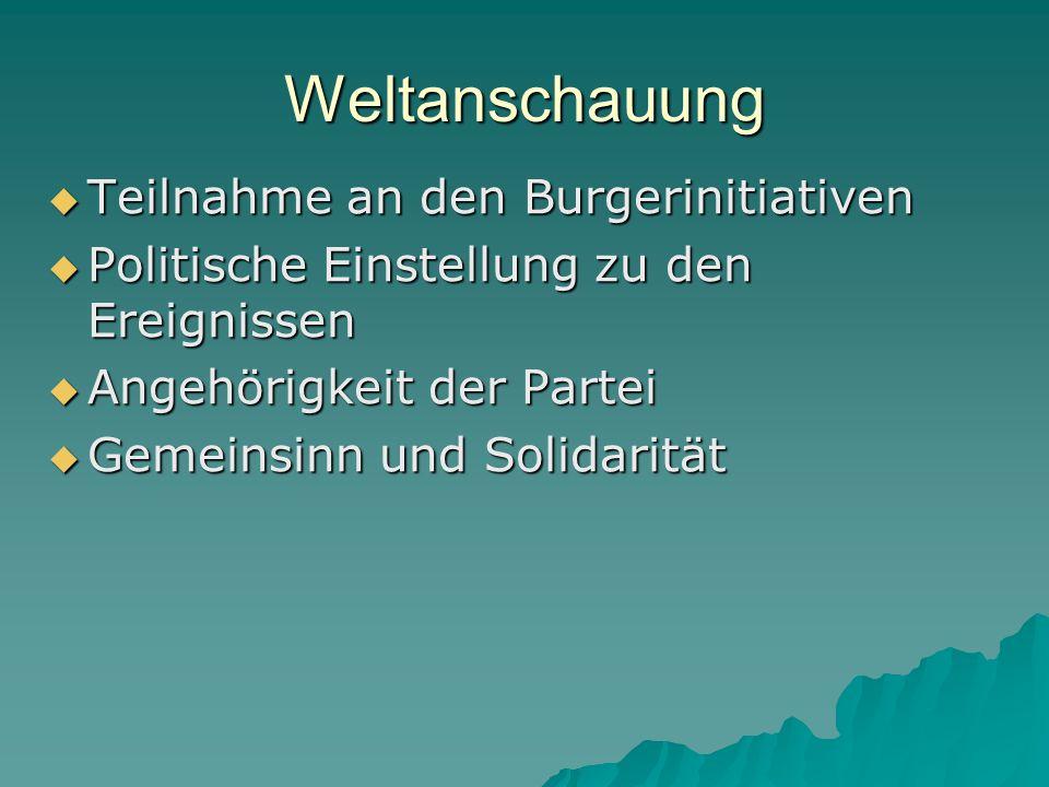 Weltanschauung  Teilnahme an den Burgerinitiativen  Politische Einstellung zu den Ereignissen  Angehörigkeit der Partei  Gemeinsinn und Solidaritä