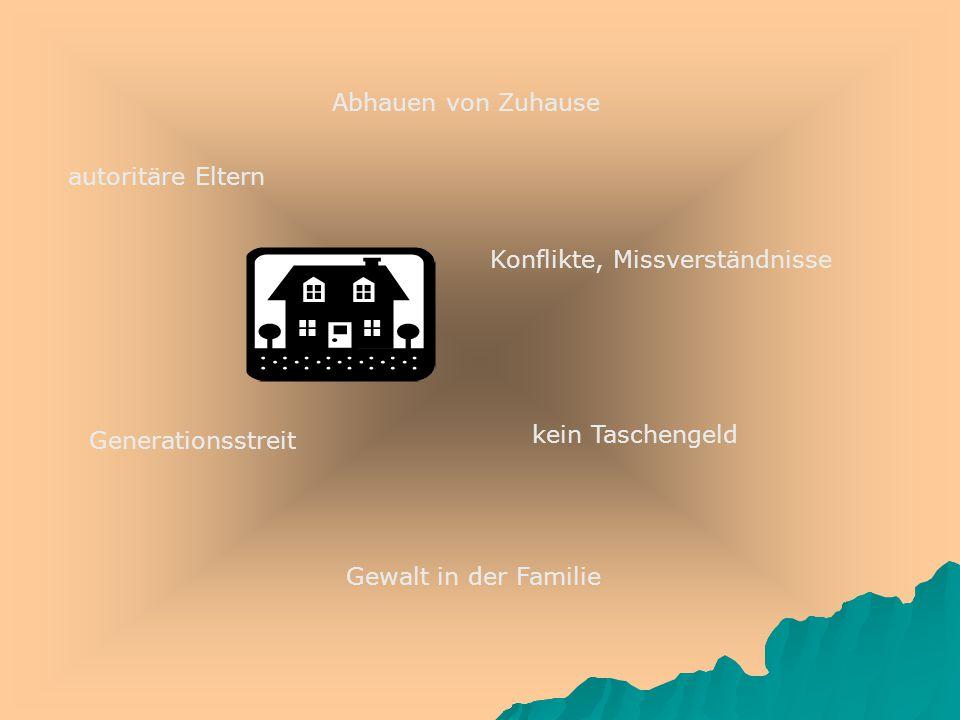 autoritäre Eltern Abhauen von Zuhause Konflikte, Missverständnisse Generationsstreit Gewalt in der Familie kein Taschengeld