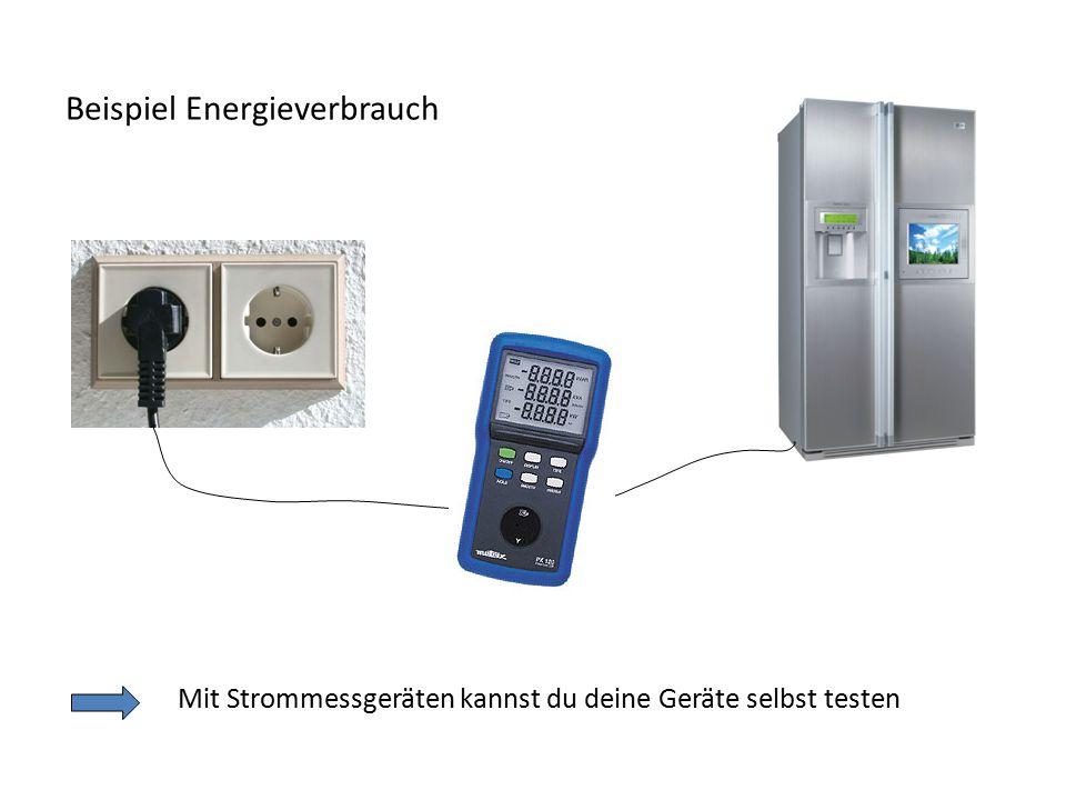 Beispiel Energieverbrauch Mit Strommessgeräten kannst du deine Geräte selbst testen