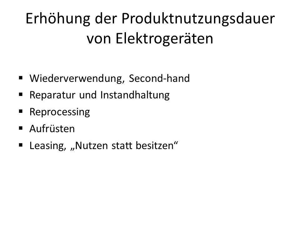 Erhöhung der Produktnutzungsdauer von Elektrogeräten  Wiederverwendung, Second-hand  Reparatur und Instandhaltung  Reprocessing  Aufrüsten  Leasi