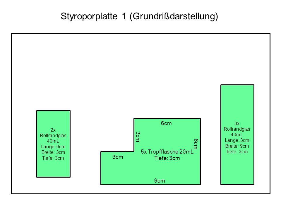 Styroporplatte 1 (Grundrißdarstellung) 2x Rollrandglas 40mL Länge: 6cm Breite: 3cm Tiefe: 3cm 5x Tropfflasche 20mL Tiefe: 3cm 6cm 9cm 3cm 3x Rollrandg