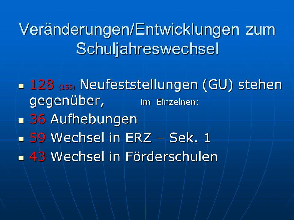 Veränderungen/Entwicklungen zum Schuljahreswechsel 128 (155) Neufeststellungen (GU) stehen gegenüber, im Einzelnen: 128 (155) Neufeststellungen (GU) stehen gegenüber, im Einzelnen: 36 Aufhebungen 36 Aufhebungen 59 Wechsel in ERZ – Sek.