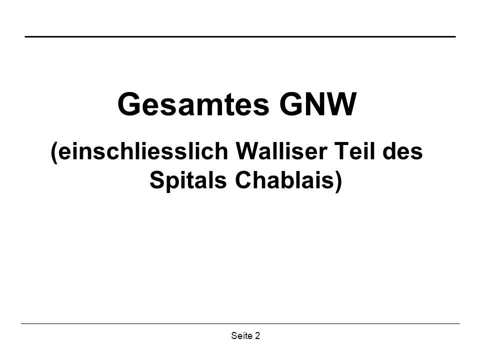 Seite 2 Gesamtes GNW (einschliesslich Walliser Teil des Spitals Chablais)