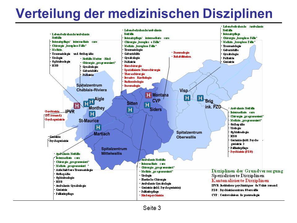 Seite 3 Verteilung der medizinischen Disziplinen