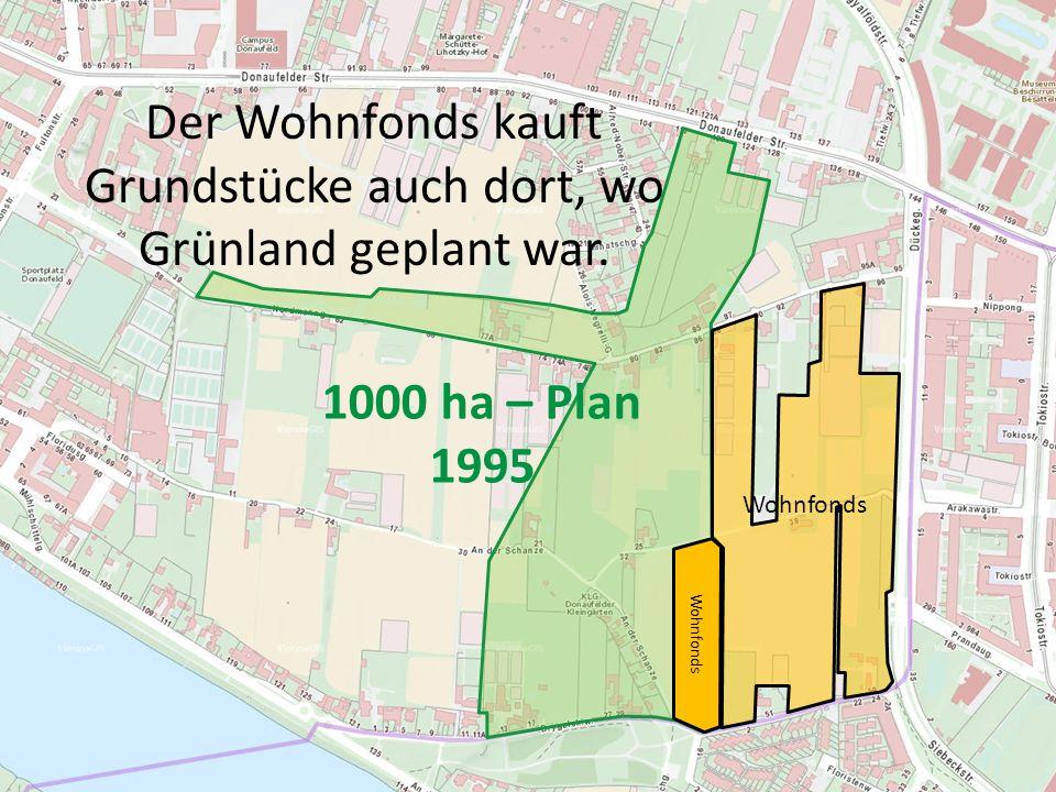 1000 ha – Plan 1995 Wohnfonds Der Wohnfonds kauft Grundstücke auch dort, wo Grünland geplant war.