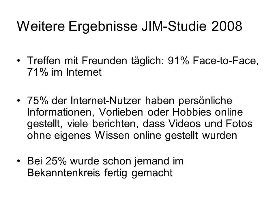 Weitere Ergebnisse JIM-Studie 2008 Treffen mit Freunden täglich: 91% Face-to-Face, 71% im Internet 75% der Internet-Nutzer haben persönliche Informati