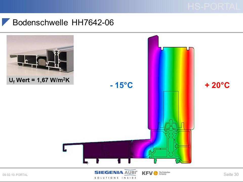 HS-PORTAL Seite 30 09.02.10. PORTAL Bodenschwelle HH7642-06 - 15 ° C U f Wert = 1,67 W/m 2 K - 15°C+ 20°C