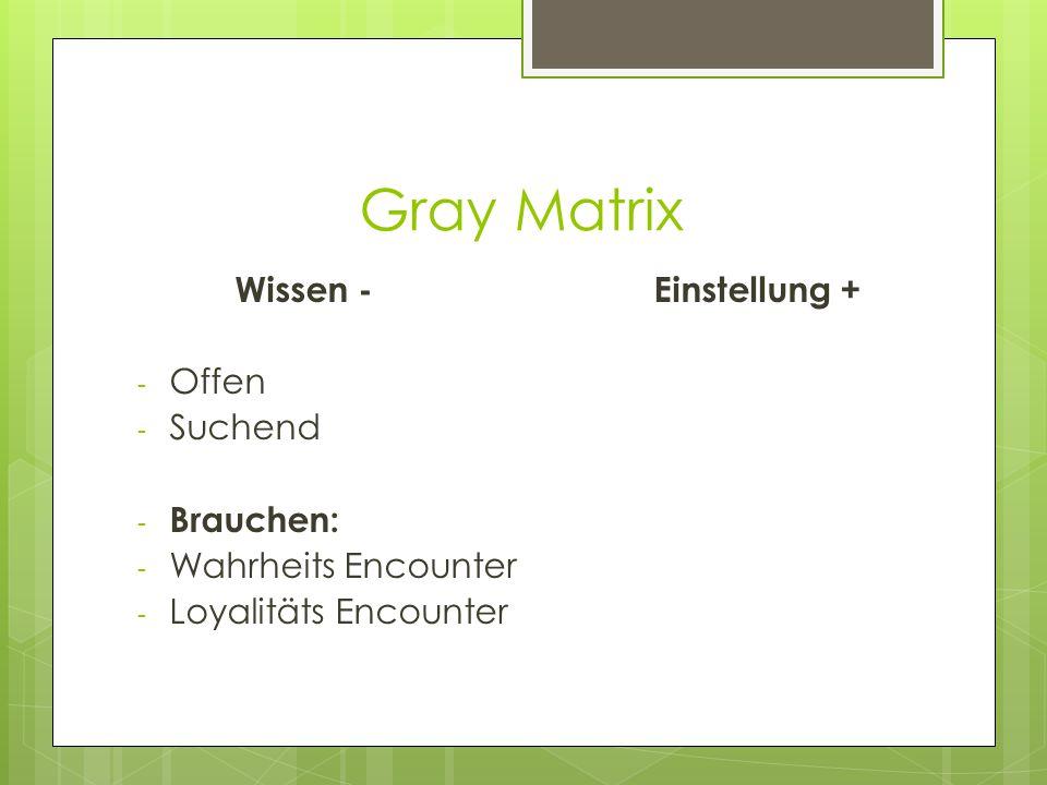 Gray Matrix Wissen - Einstellung + - Offen - Suchend - Brauchen: - Wahrheits Encounter - Loyalitäts Encounter