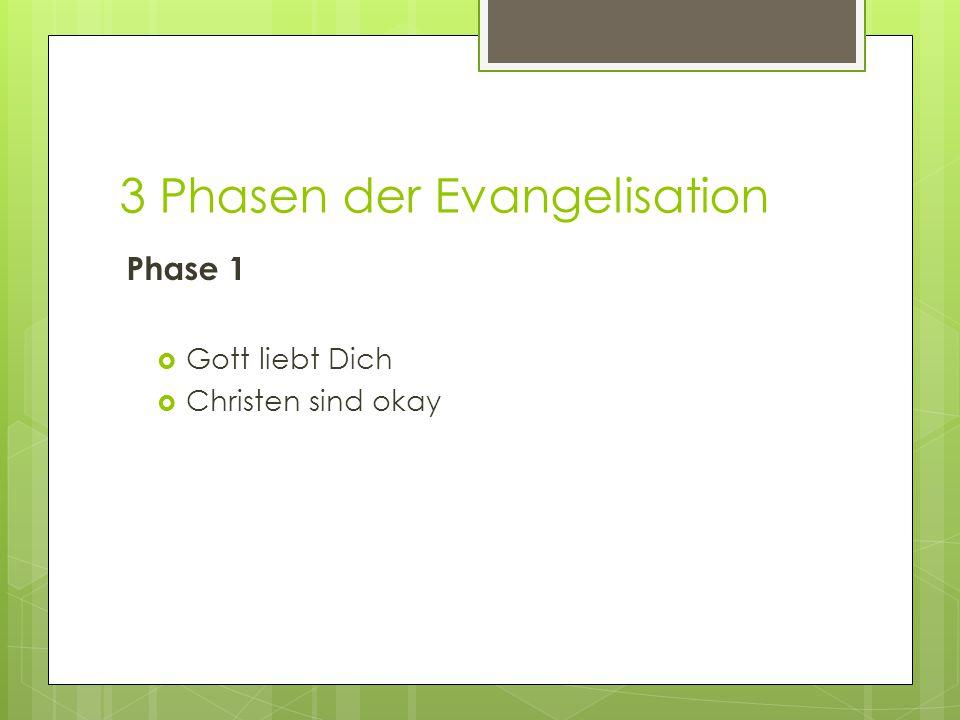 3 Phasen der Evangelisation Phase 2  Fragen über das Evangelium