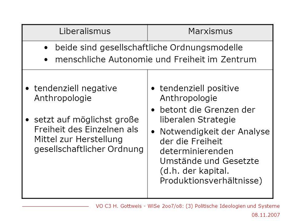 VO C3 H. Gottweis - WiSe 2oo 7 /o 8 : (3) Politische Ideologien und Systeme 08.11.2007 LiberalismusMarxismus beide sind gesellschaftliche Ordnungsmode