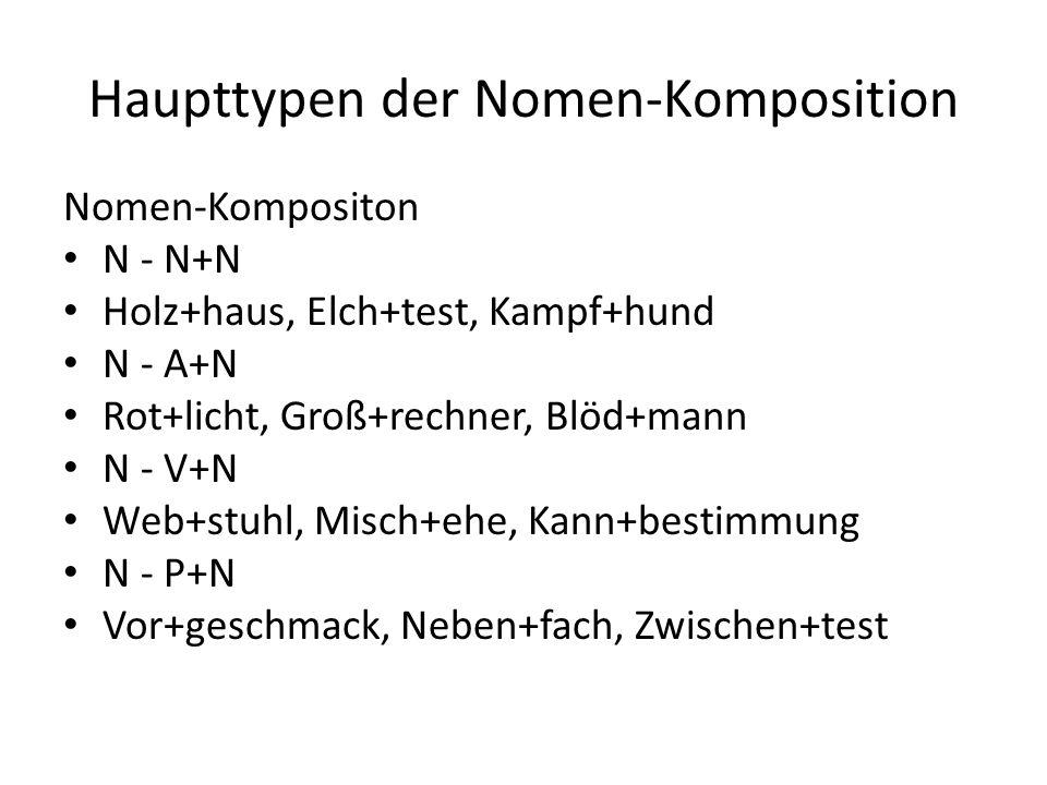 Haupttypen der Nomen-Komposition Nomen-Kompositon N - N+N Holz+haus, Elch+test, Kampf+hund N - A+N Rot+licht, Groß+rechner, Blöd+mann N - V+N Web+stuh