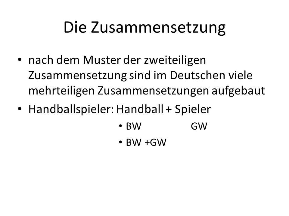 Die Zusammensetzung nach dem Muster der zweiteiligen Zusammensetzung sind im Deutschen viele mehrteiligen Zusammensetzungen aufgebaut Handballspieler: