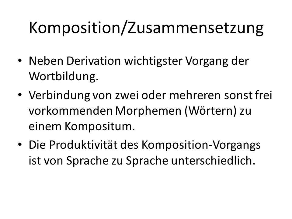 Komposition Besonders produktiv sind Zusammensetzungen aus: zwei nominalen Gliedern – N+N – Komposita (Wintermonat) Weniger produktiv aus Adjektiv + Nomen (Großstadt) Sehr selten aus Verb + Verb (drehbohren)