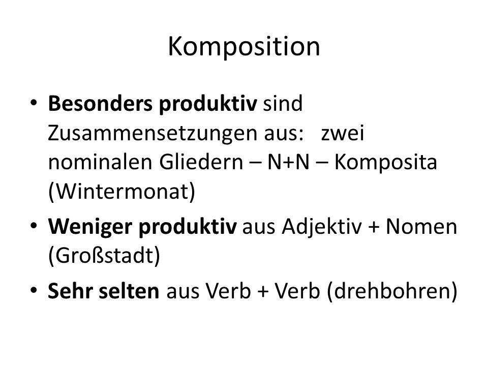 Verb-Komposition V - N+V (Substantiv + Verb) kopf+stehen, rad+fahren, stand+halten, bau+sparen, acht+geben, halt+machen, teilnehmen, stattfinden V- A+V (Adjektiv+Verb) lieb+äugeln, froh+locken, stillsitzen, übrigbleiben, jemandem nahestehen V - V+V (Verb + Verb) sitzen+bleiben, liegen+lassen, kennen+lernen, drehbohren,