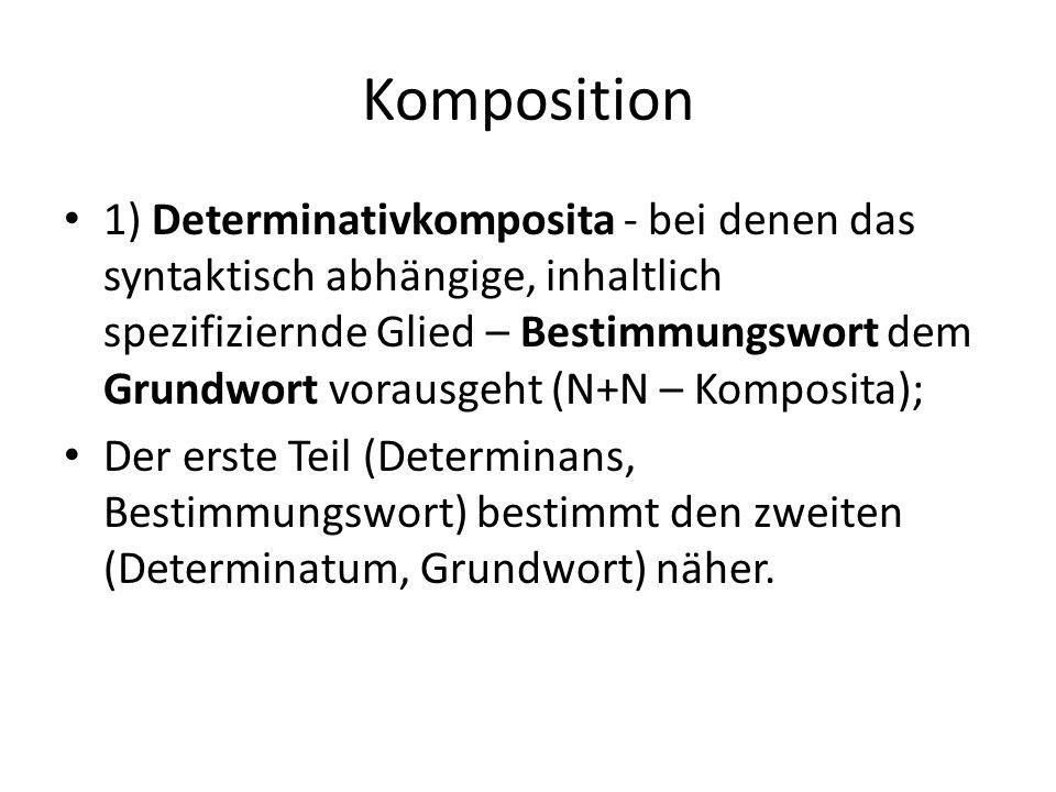 Komposition 1) Determinativkomposita - bei denen das syntaktisch abhängige, inhaltlich spezifiziernde Glied – Bestimmungswort dem Grundwort vorausgeht