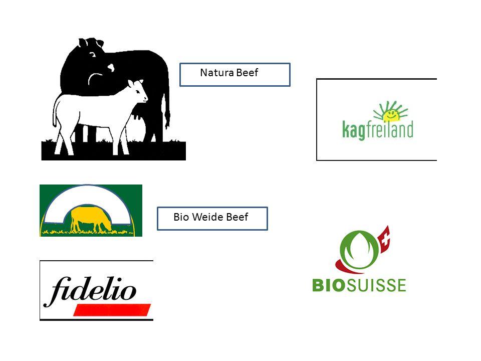 Bio Weide Beef Natura Beef