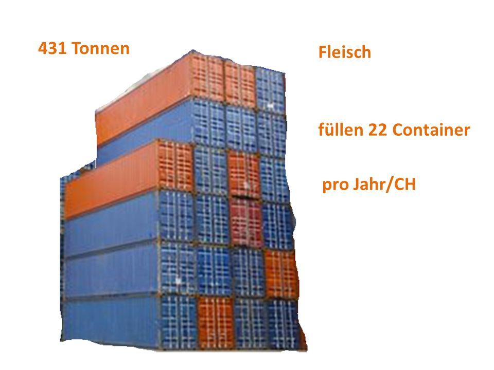 Fleisch füllen 22 Container pro Jahr/CH