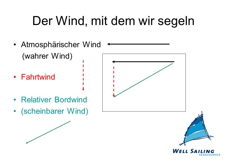 Der Wind, mit dem wir segeln Atmosphärischer Wind (wahrer Wind) Fahrtwind Relativer Bordwind (scheinbarer Wind)