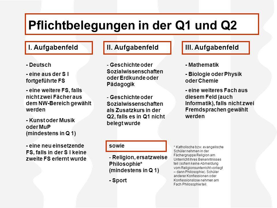 - Deutsch I. AufgabenfeldII. AufgabenfeldIII.