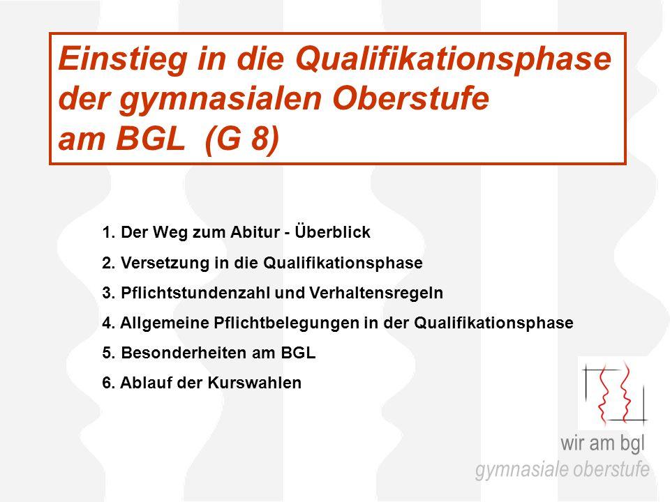 Einstieg in die Qualifikationsphase der gymnasialen Oberstufe am BGL (G 8) 1.