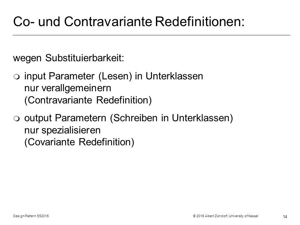 Design Pattern SS2015 © 2015 Albert Zündorf, University of Kassel 14 Co- und Contravariante Redefinitionen: wegen Substituierbarkeit: m input Parameter (Lesen) in Unterklassen nur verallgemeinern (Contravariante Redefinition) m output Parametern (Schreiben in Unterklassen) nur spezialisieren (Covariante Redefinition)
