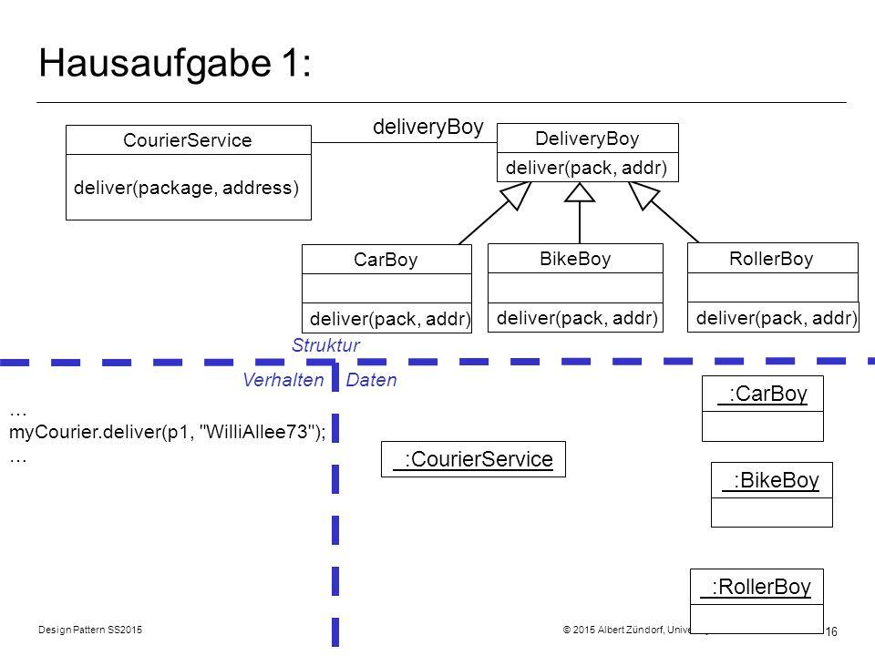 Design Pattern SS2015 © 2015 Albert Zündorf, University of Kassel 16 Hausaufgabe 1: deliveryBoy Struktur Verhalten Daten … myCourier.deliver(p1, WilliAllee73 ); … :CourierService :CarBoy :BikeBoy :RollerBoy DeliveryBoy deliver(pack, addr) BikeBoy deliver(pack, addr) RollerBoy deliver(pack, addr) CarBoy CourierService deliver(package, address)